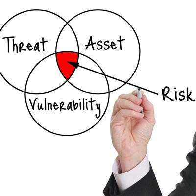 How to Successfully Manage Your Organization's IT Risks